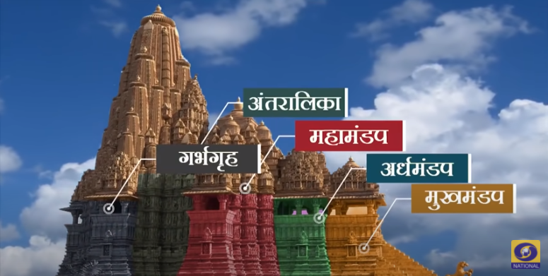 ABOUT KHAJURAHO TEMPLE - TEMPLEKNOWLEDGE.COM