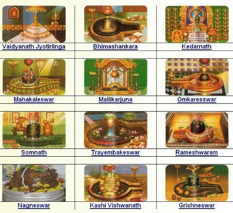 ABOUT JYOTIRLINGA IN INDIA